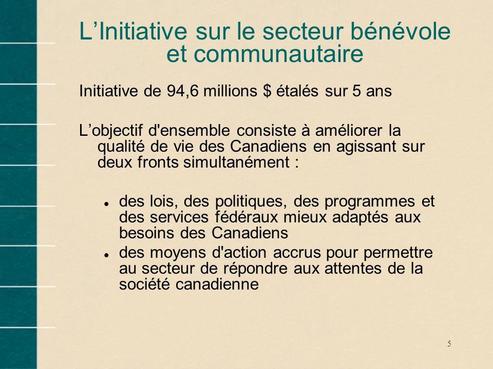 5 LInitiative sur le secteur bénévole et communautaire Initiative de 94,6 millions $ étalés sur 5 ans Lobjectif d'ensemble consiste à améliorer la qua