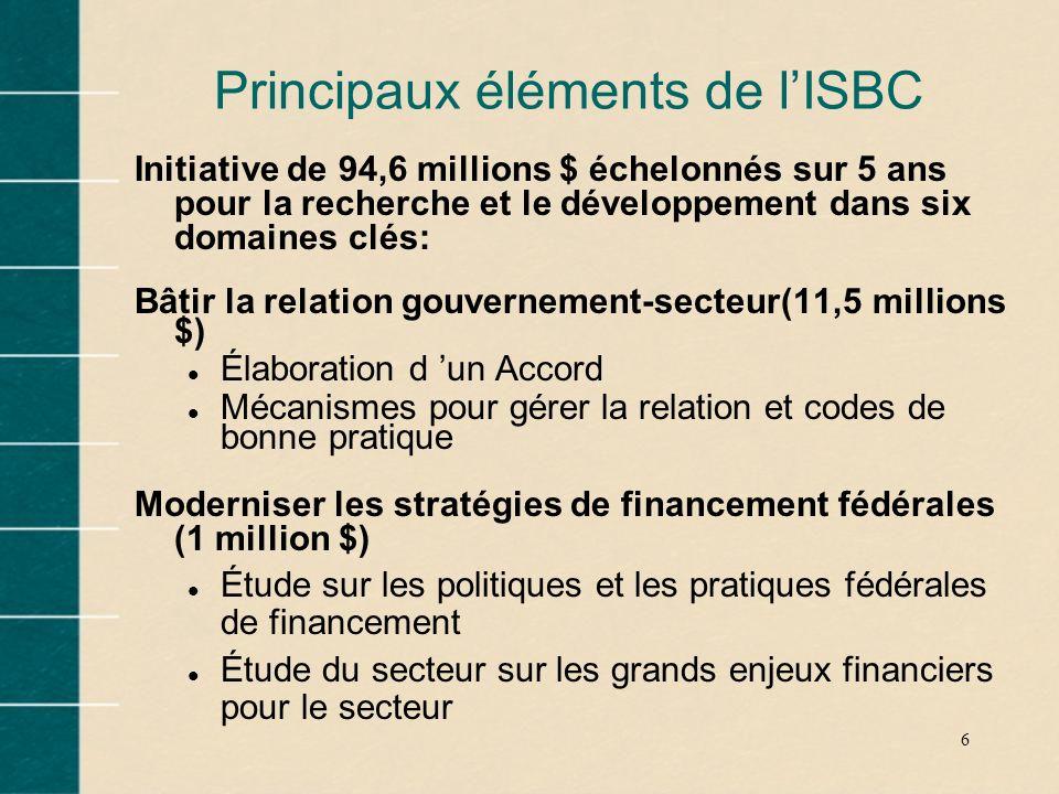 6 Principaux éléments de lISBC Initiative de 94,6 millions $ échelonnés sur 5 ans pour la recherche et le développement dans six domaines clés: Bâtir