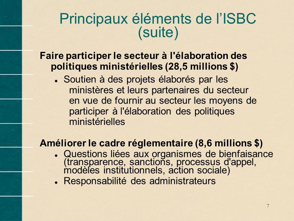 7 Principaux éléments de lISBC (suite) Faire participer le secteur à l'élaboration des politiques ministérielles (28,5 millions $) l Soutien à des pro
