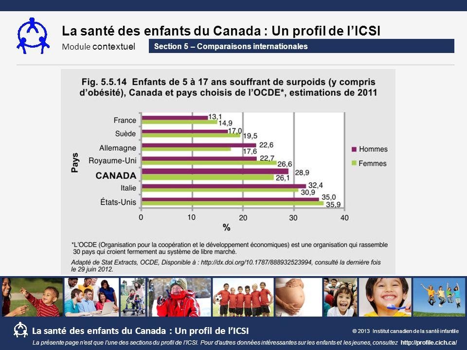 La santé des enfants du Canada : Un profil de lICSI Module contextuel La santé des enfants du Canada : Un profil de lICSI © 2013 Institut canadien de la santé infantile La présente page nest que lune des sections du profil de lICSI.