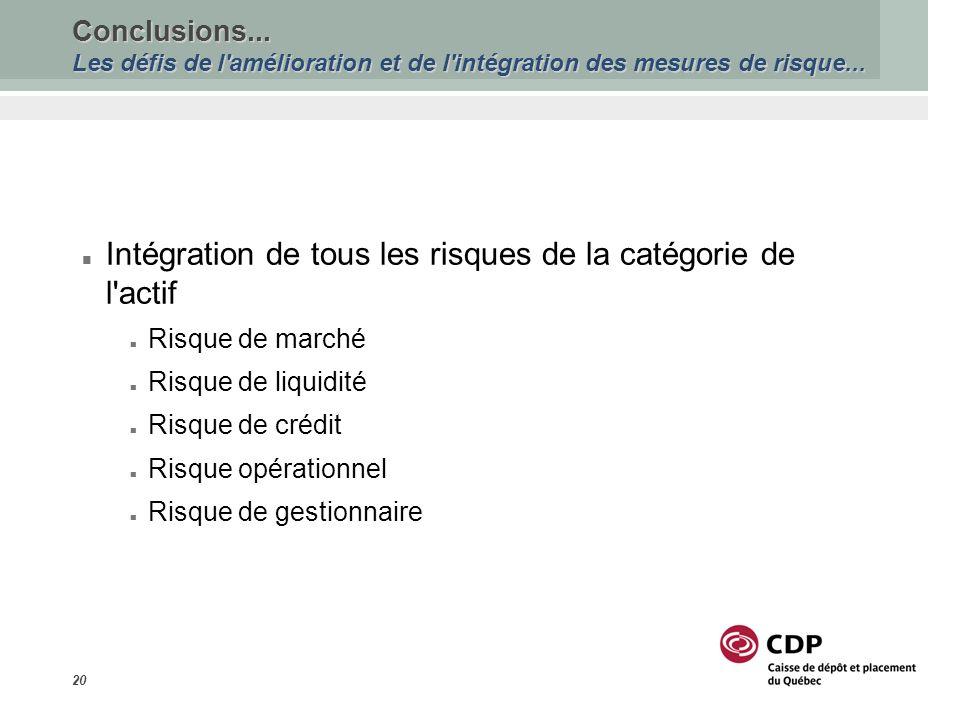 20 Conclusions... Les défis de l amélioration et de l intégration des mesures de risque...