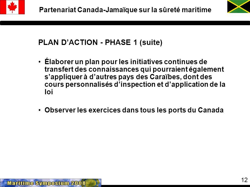 12 PLAN DACTION - PHASE 1 (suite) Élaborer un plan pour les initiatives continues de transfert des connaissances qui pourraient également sappliquer à dautres pays des Caraïbes, dont des cours personnalisés dinspection et dapplication de la loi Observer les exercices dans tous les ports du Canada Partenariat Canada-Jamaïque sur la sûreté maritime