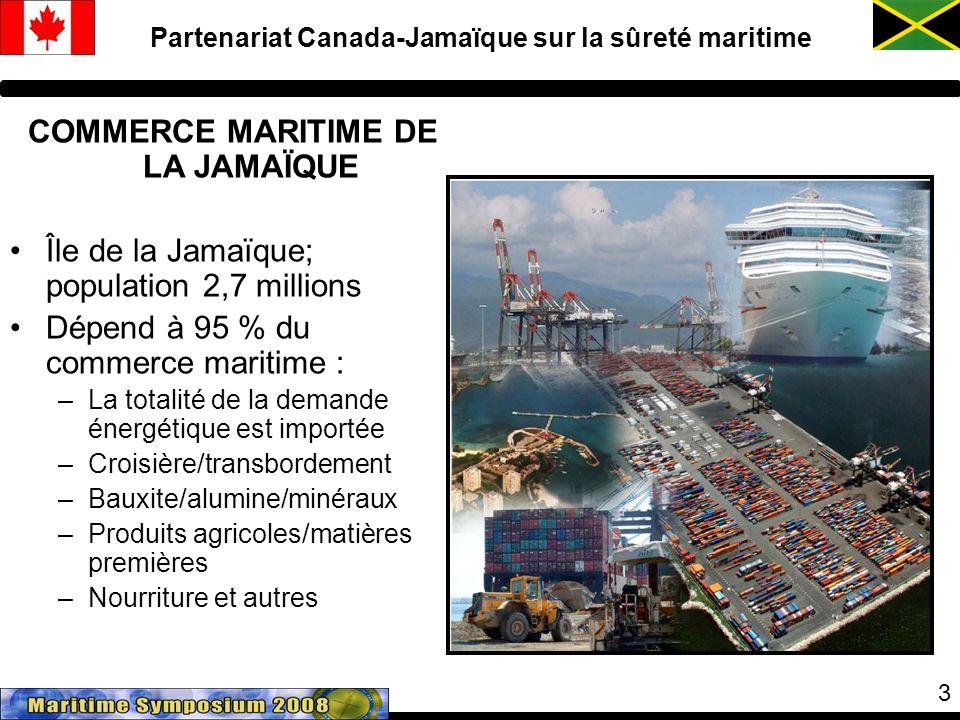 3 Partenariat Canada-Jamaïque sur la sûreté maritime COMMERCE MARITIME DE LA JAMAÏQUE Île de la Jamaïque; population 2,7 millions Dépend à 95 % du commerce maritime : –La totalité de la demande énergétique est importée –Croisière/transbordement –Bauxite/alumine/minéraux –Produits agricoles/matières premières –Nourriture et autres
