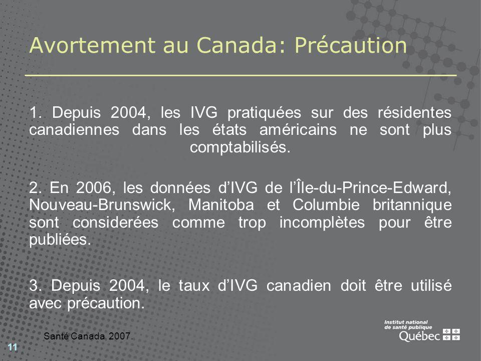11 Avortement au Canada: Précaution 1. Depuis 2004, les IVG pratiquées sur des résidentes canadiennes dans les états américains ne sont plus comptabil