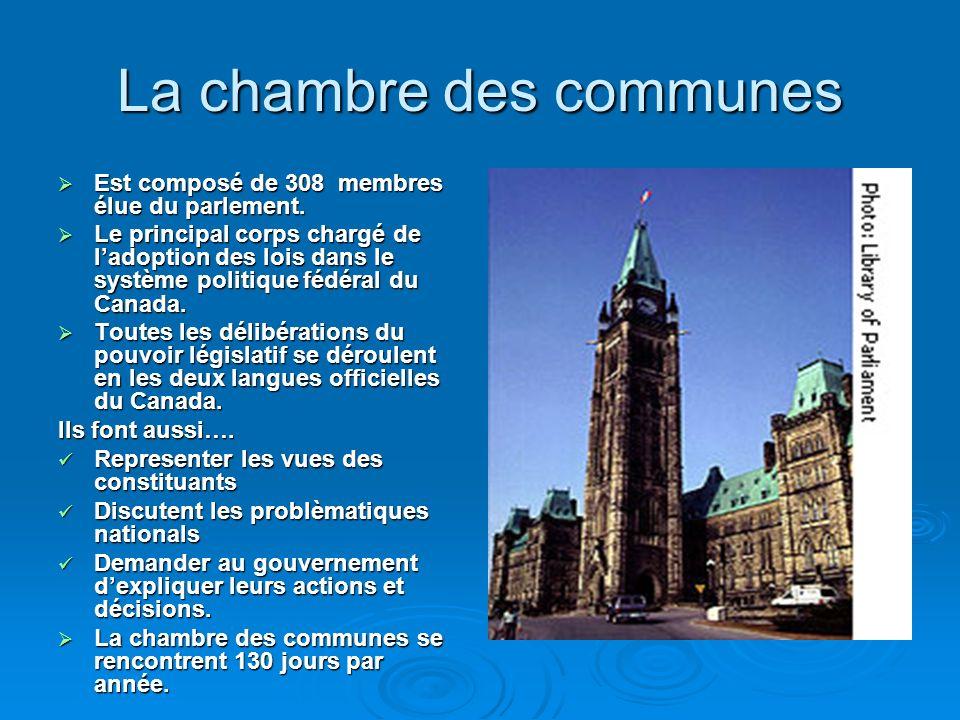 La chambre des communes Est composé de 308 membres élue du parlement.