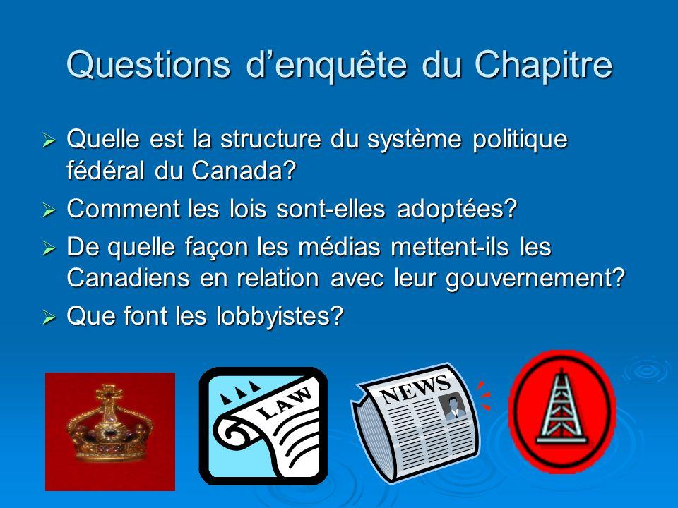 Quelle est la structure du système politique fédéral du Canada.