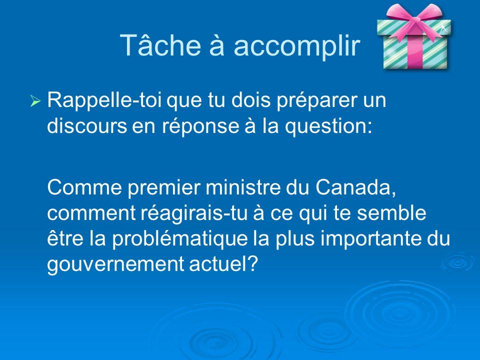 Tâche à accomplir Rappelle-toi que tu dois préparer un discours en réponse à la question: Comme premier ministre du Canada, comment réagirais-tu à ce qui te semble être la problématique la plus importante du gouvernement actuel