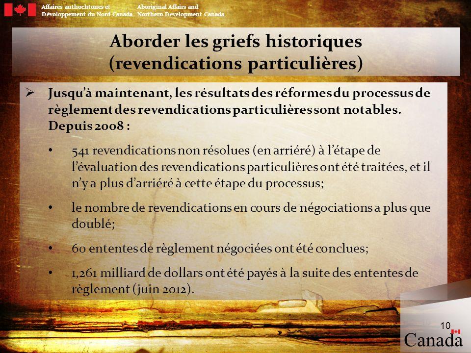 10 Aborder les griefs historiques (revendications particulières) Jusquà maintenant, les résultats des réformes du processus de règlement des revendica