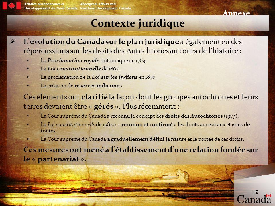 Affaires authochtones et Aboriginal Affairs and Dévoloppement du Nord Canada Northern Development Canada Contexte juridique L'évolution du Canada sur