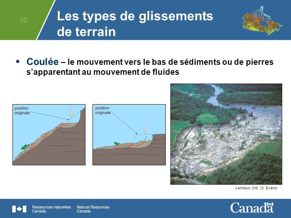 10 Coulée – le mouvement vers le bas de sédiments ou de pierres sapparentant au mouvement de fluides Lemieux, Ont. (S. Evans) Les types de glissements