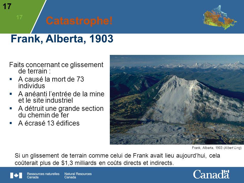 17 Frank, Alberta, 1903 Si un glissement de terrain comme celui de Frank avait lieu aujourdhui, cela coûterait plus de $1,3 milliards en coûts directs