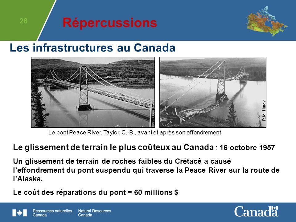 26 Le glissement de terrain le plus coûteux au Canada : 16 octobre 1957 Un glissement de terrain de roches faibles du Crétacé a causé leffondrement du
