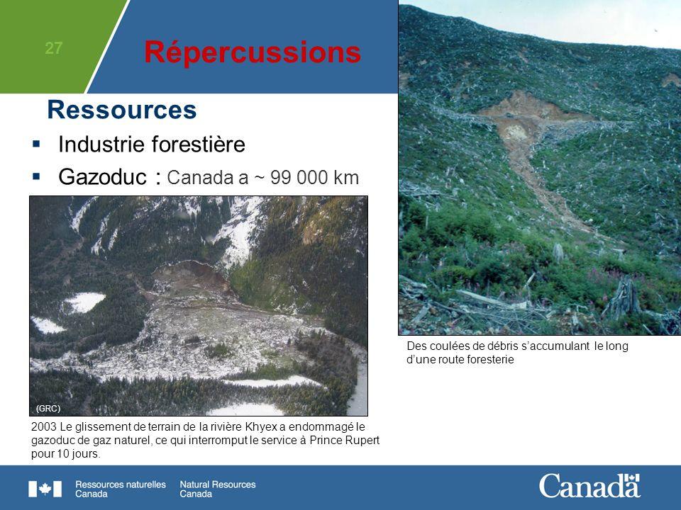 27 Industrie forestière Gazoduc : Canada a ~ 99 000 km Des coulées de débris saccumulant le long dune route foresterie 2003 Le glissement de terrain d