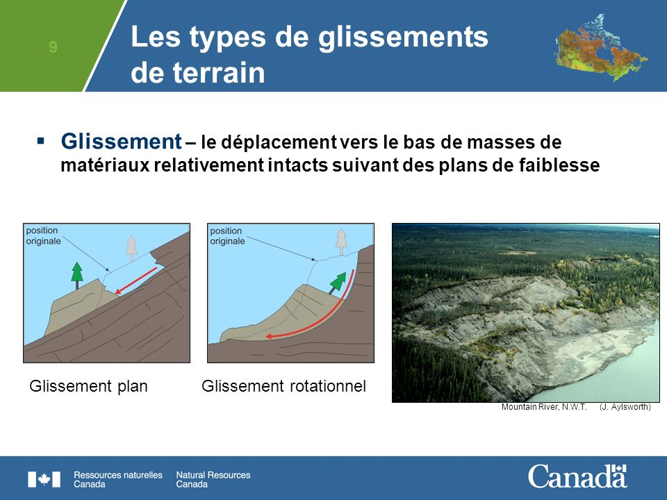 9 Glissement – le déplacement vers le bas de masses de matériaux relativement intacts suivant des plans de faiblesse Glissement planGlissement rotatio