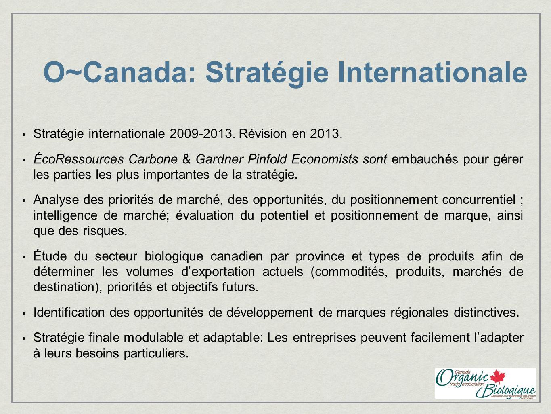 O~Canada: Stratégie Internationale Stratégie internationale 2009-2013. Révision en 2013. ÉcoRessources Carbone & Gardner Pinfold Economists sont embau