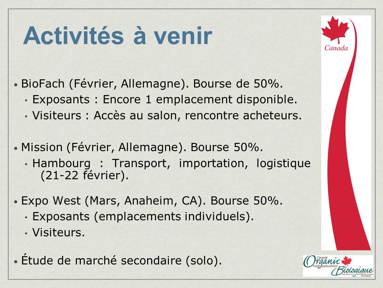 Activités à venir BioFach (Février, Allemagne).Bourse de 50%.