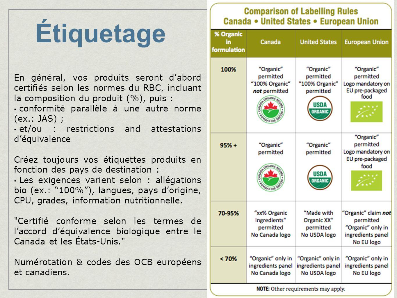 Étiquetage En général, vos produits seront dabord certifiés selon les normes du RBC, incluant la composition du produit (%), puis : conformité parallè