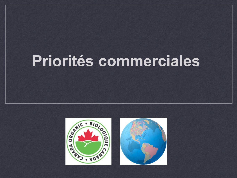 Salons et missions COTA, partenaire de la filière biologique, gère les programmes commerciaux du AAAC.