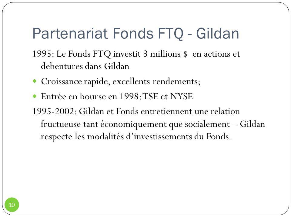 Partenariat Fonds FTQ - Gildan 10 1995: Le Fonds FTQ investit 3 millions $ en actions et debentures dans Gildan Croissance rapide, excellents rendemen