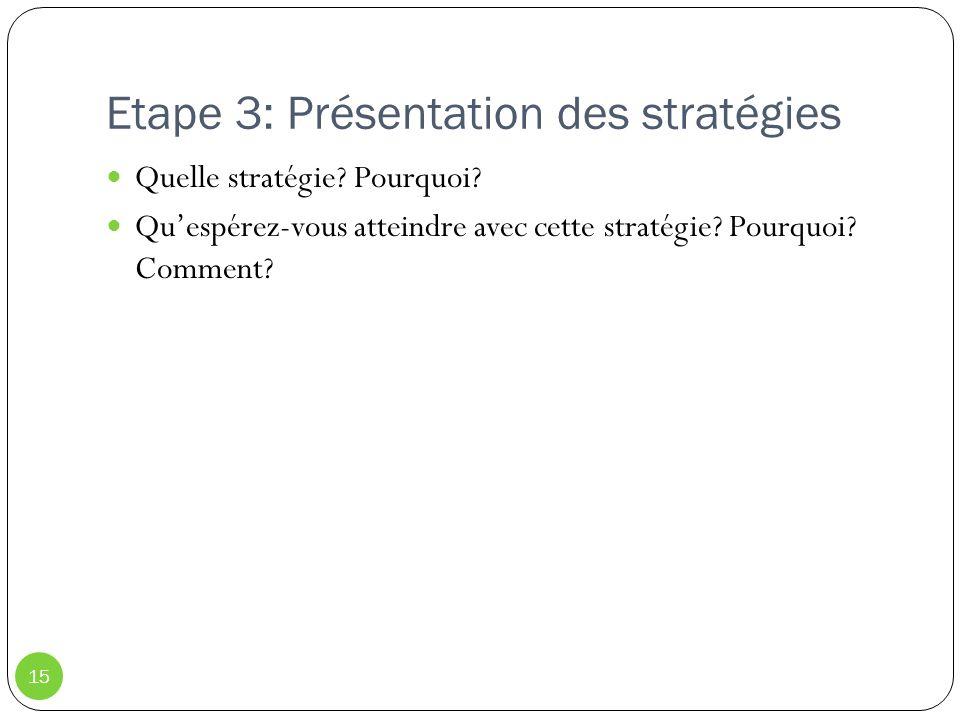 Etape 3: Présentation des stratégies 15 Quelle stratégie? Pourquoi? Quespérez-vous atteindre avec cette stratégie? Pourquoi? Comment?