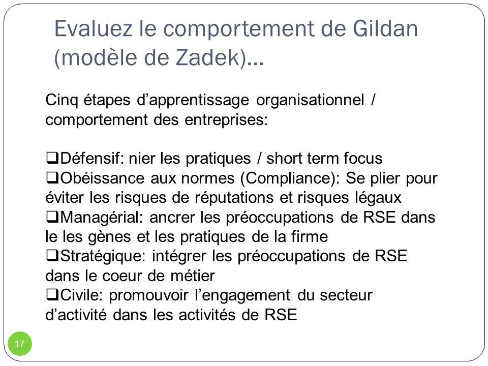 Evaluez le comportement de Gildan (modèle de Zadek)… 17 Cinq étapes dapprentissage organisationnel / comportement des entreprises: Défensif: nier les