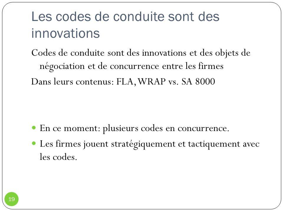 Les codes de conduite sont des innovations 19 Codes de conduite sont des innovations et des objets de négociation et de concurrence entre les firmes D