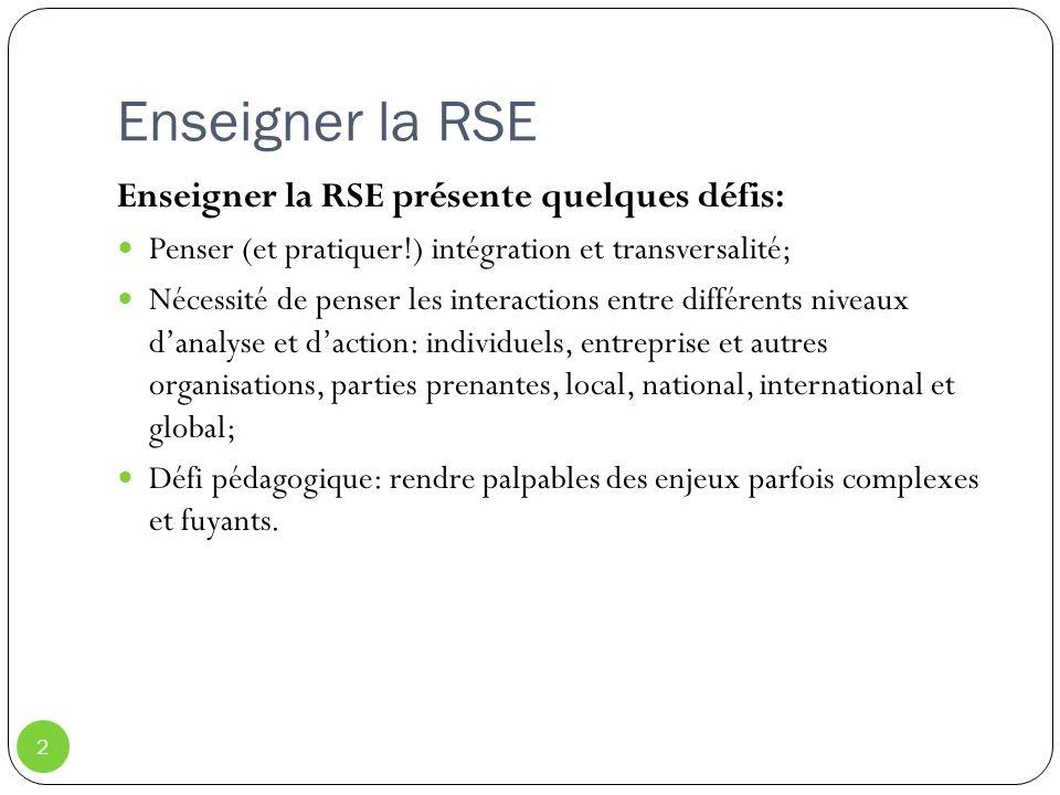 Enseigner la RSE 2 Enseigner la RSE présente quelques défis: Penser (et pratiquer!) intégration et transversalité; Nécessité de penser les interaction