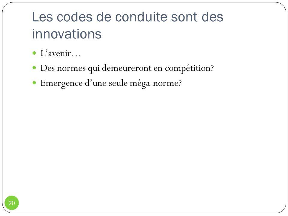 Les codes de conduite sont des innovations 20 Lavenir… Des normes qui demeureront en compétition? Emergence dune seule méga-norme?