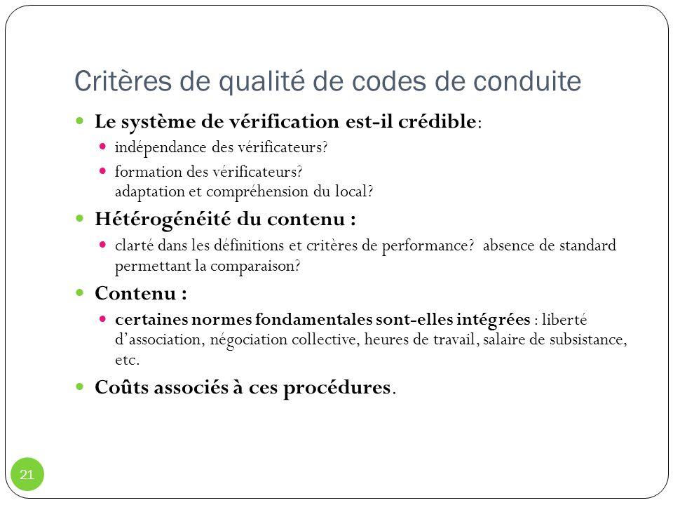 Critères de qualité de codes de conduite 21 Le système de vérification est-il crédible: indépendance des vérificateurs? formation des vérificateurs? a