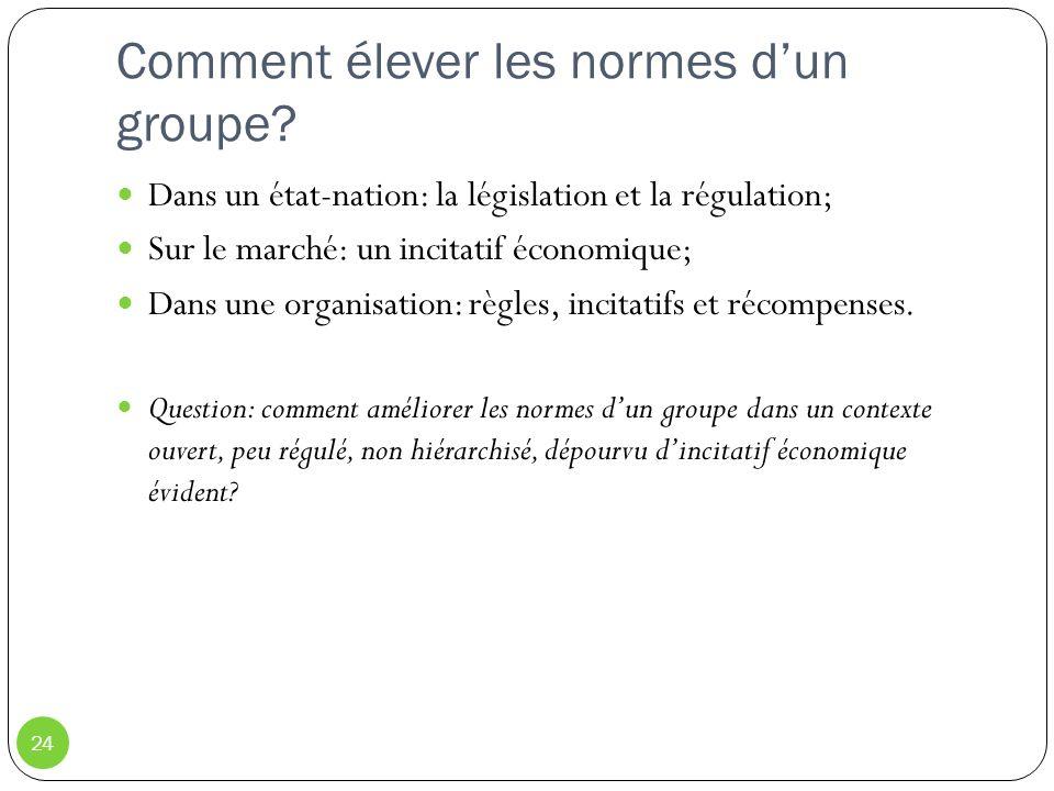 Comment élever les normes dun groupe? 24 Dans un état-nation: la législation et la régulation; Sur le marché: un incitatif économique; Dans une organi