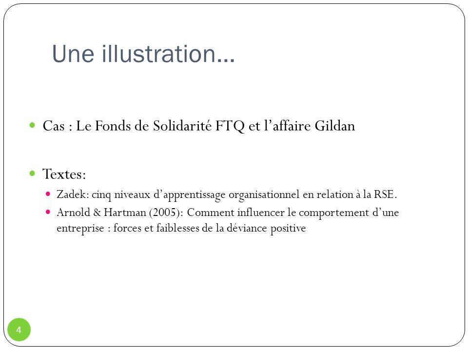 Une illustration… 4 Cas : Le Fonds de Solidarité FTQ et laffaire Gildan Textes: Zadek: cinq niveaux dapprentissage organisationnel en relation à la RS