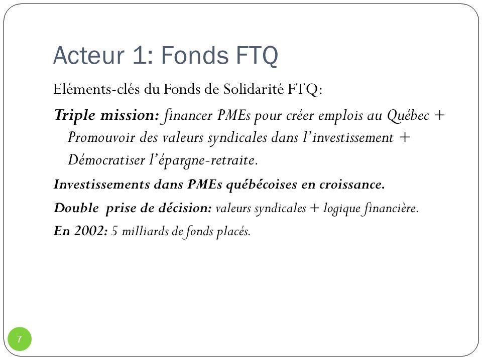 Acteur 1: Fonds FTQ 7 Eléments-clés du Fonds de Solidarité FTQ: Triple mission: financer PMEs pour créer emplois au Québec + Promouvoir des valeurs sy