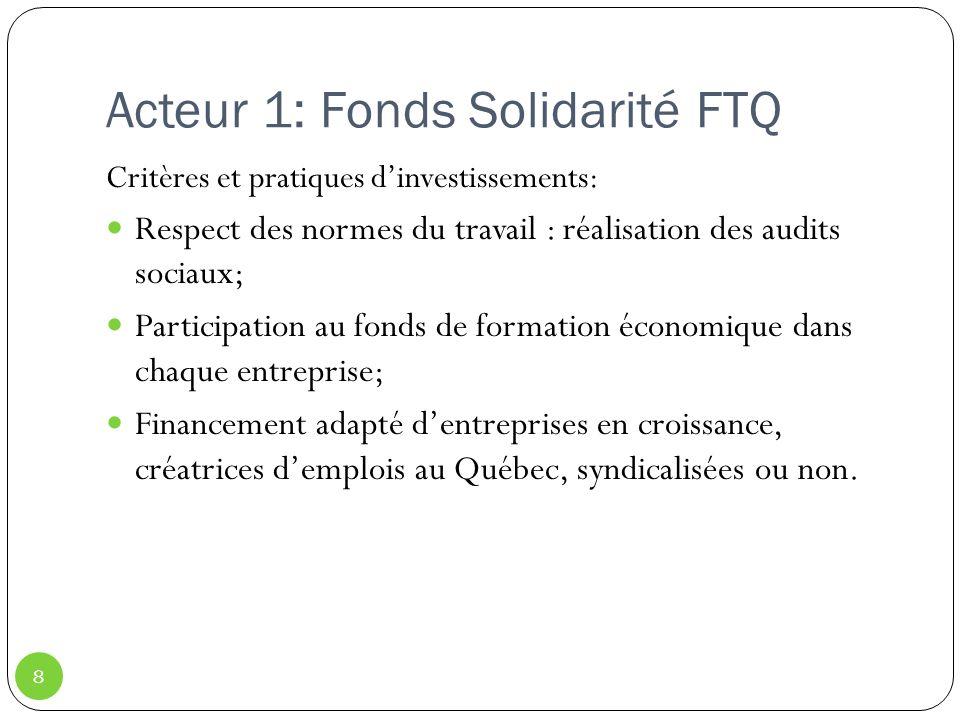 Acteur 1: Fonds Solidarité FTQ 8 Critères et pratiques dinvestissements: Respect des normes du travail : réalisation des audits sociaux; Participation