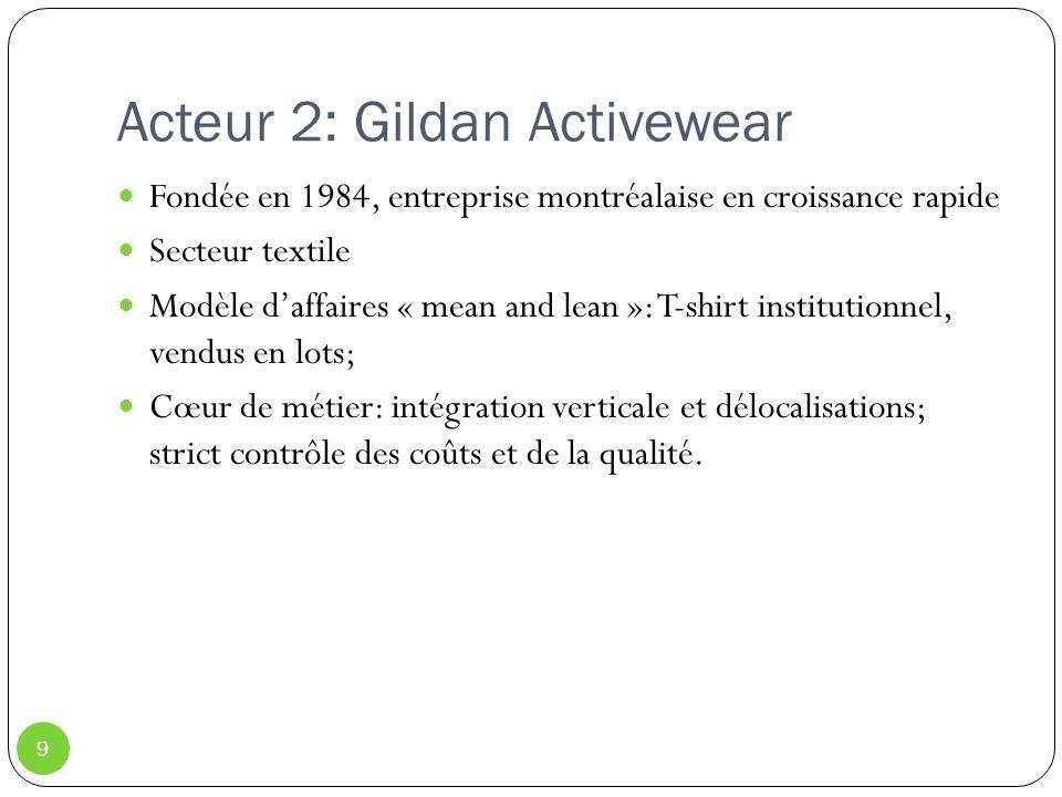 Acteur 2: Gildan Activewear 9 Fondée en 1984, entreprise montréalaise en croissance rapide Secteur textile Modèle daffaires « mean and lean »: T-shirt