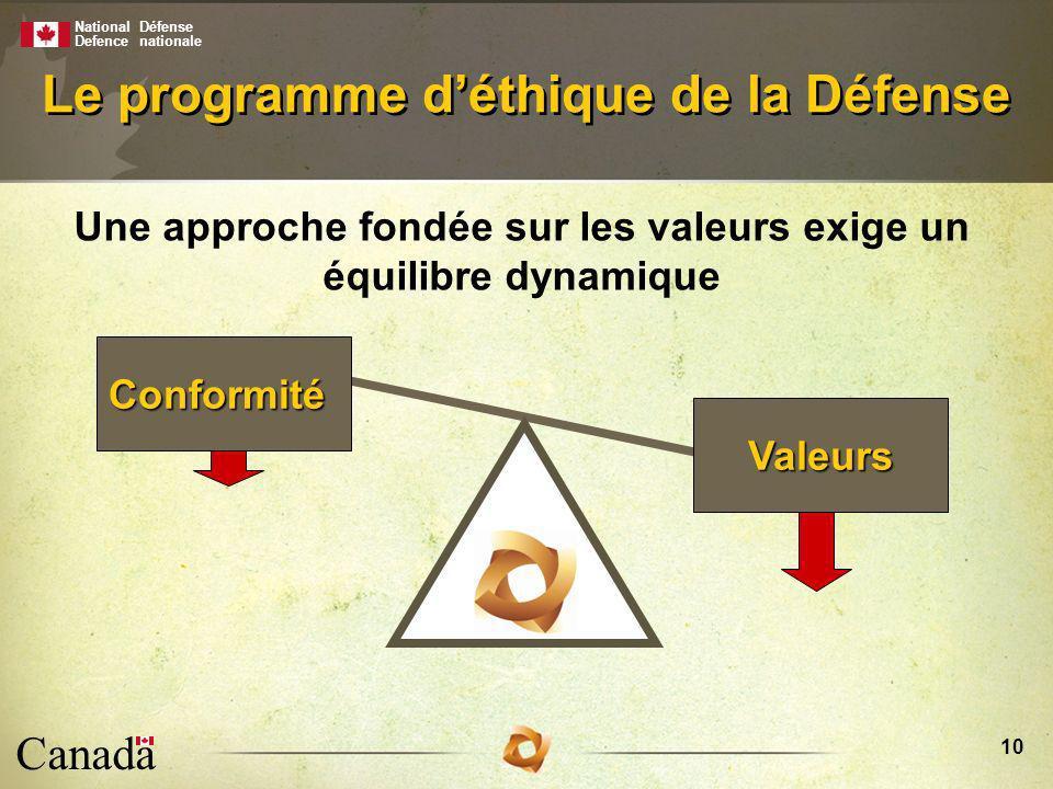 National Defence Défense nationale Canada 10 Une approche fondée sur les valeurs exige un équilibre dynamique Conformité Valeurs Le programme déthique de la Défense
