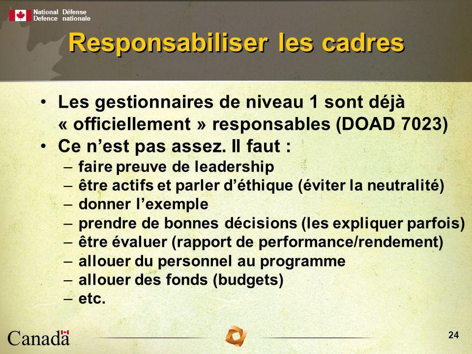 National Defence Défense nationale Canada 24 Les gestionnaires de niveau 1 sont déjà « officiellement » responsables (DOAD 7023) Ce nest pas assez.