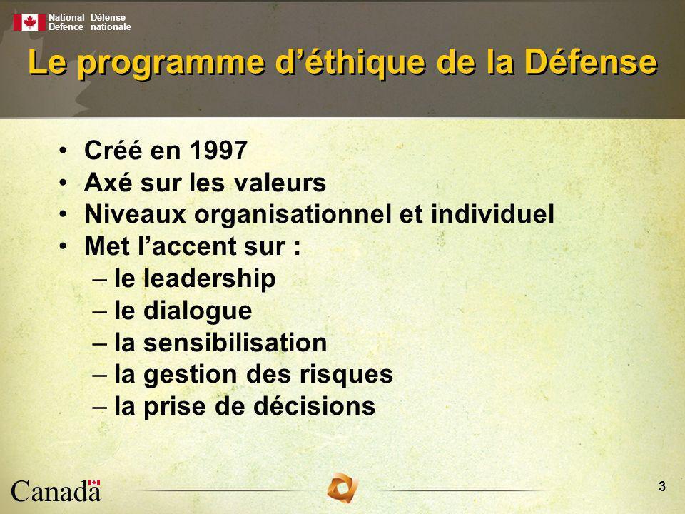 National Defence Défense nationale Canada 14 Pour mesurer lévolution du climat éthique et des comportements individuels 1999, 2003 et 2007 –Résultats longitudinaux – questions semblables –La situation était bonne, et elle saméliore.