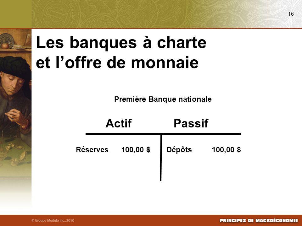 ActifPassif Première Banque nationale Réserves100,00 $Dépôts100,00 $ 16 Les banques à charte et loffre de monnaie