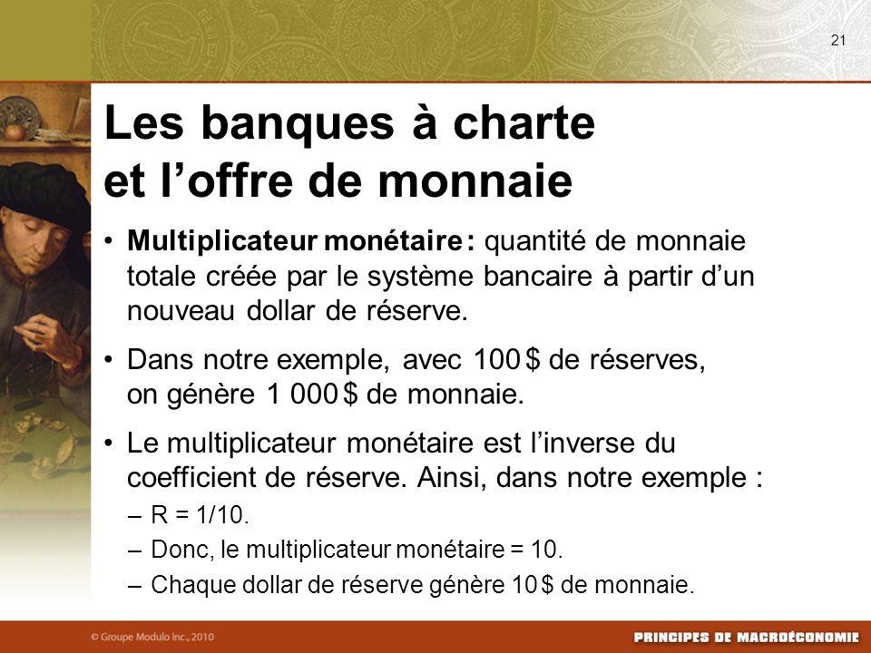 Multiplicateur monétaire : quantité de monnaie totale créée par le système bancaire à partir dun nouveau dollar de réserve. Dans notre exemple, avec 1