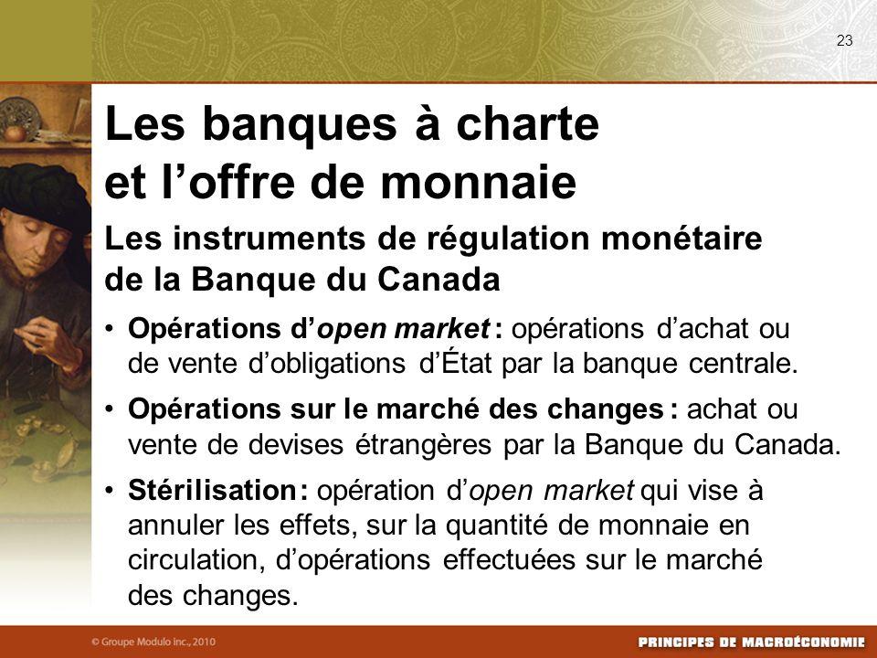 Les instruments de régulation monétaire de la Banque du Canada Opérations dopen market : opérations dachat ou de vente dobligations dÉtat par la banqu