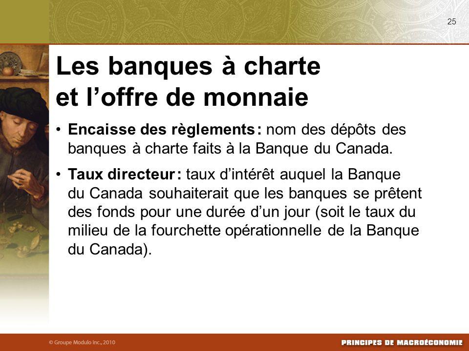 Encaisse des règlements : nom des dépôts des banques à charte faits à la Banque du Canada. Taux directeur : taux dintérêt auquel la Banque du Canada s