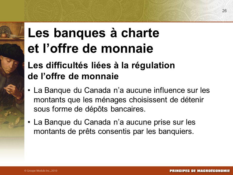 Les difficultés liées à la régulation de loffre de monnaie La Banque du Canada na aucune influence sur les montants que les ménages choisissent de dét