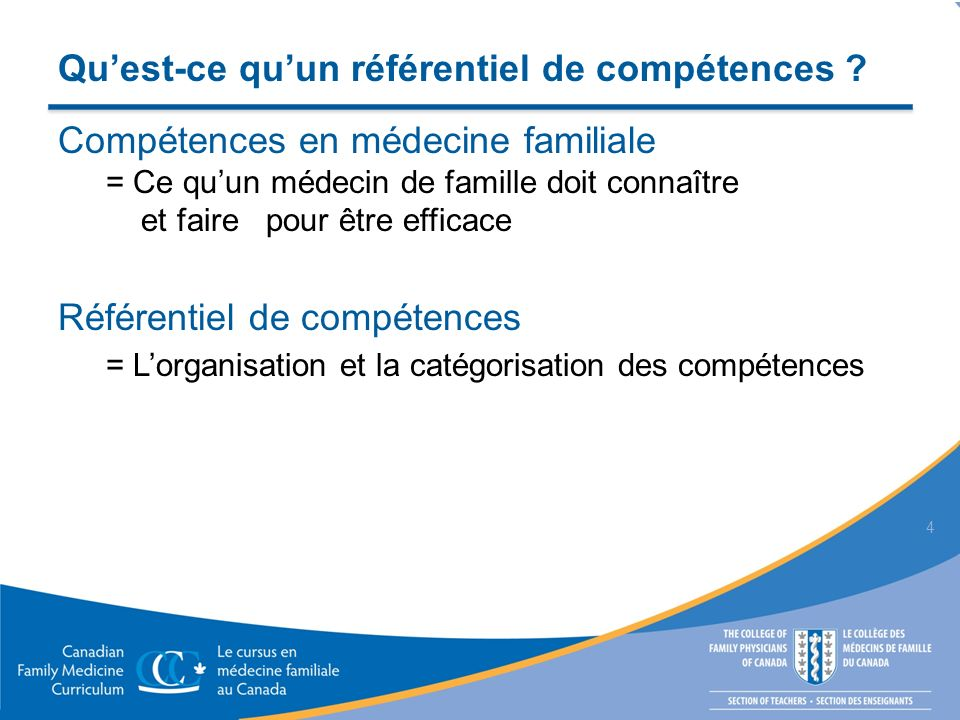 Choisir un référentiel Référentiels existants, visant à décrire les rôles des médecins : Canada Les quatre principes de la médecine de famille (CMFC)* Projet EFPO CanMEDS 2005 (CRMCC) International EURACT Tree (Europe)* ACGME (É.-U.) IIME (É.-U.) RACGP (Australie)* Dundee Outcome Model (Écosse) RCGP (R.-U.)* * Élaborés pour la médecine familiale 5