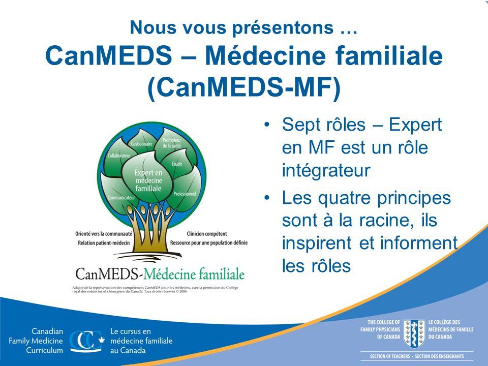 Expert en médecine familiale Modifications de fond par rapport au rôle dExpert médical dans CanMEDS 2005 Décrit le médecin de famille comme le médecin personnel, qui établit une relation de confiance à long terme avec les patients et leur famille.