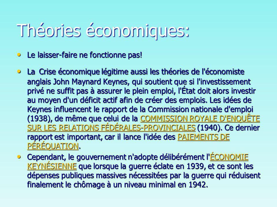 Théories économiques: Le laisser-faire ne fonctionne pas.
