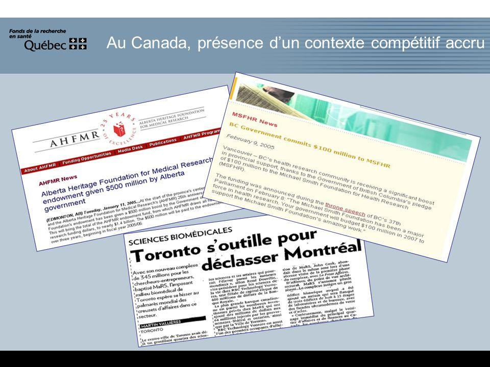 Au Canada, présence dun contexte compétitif accru