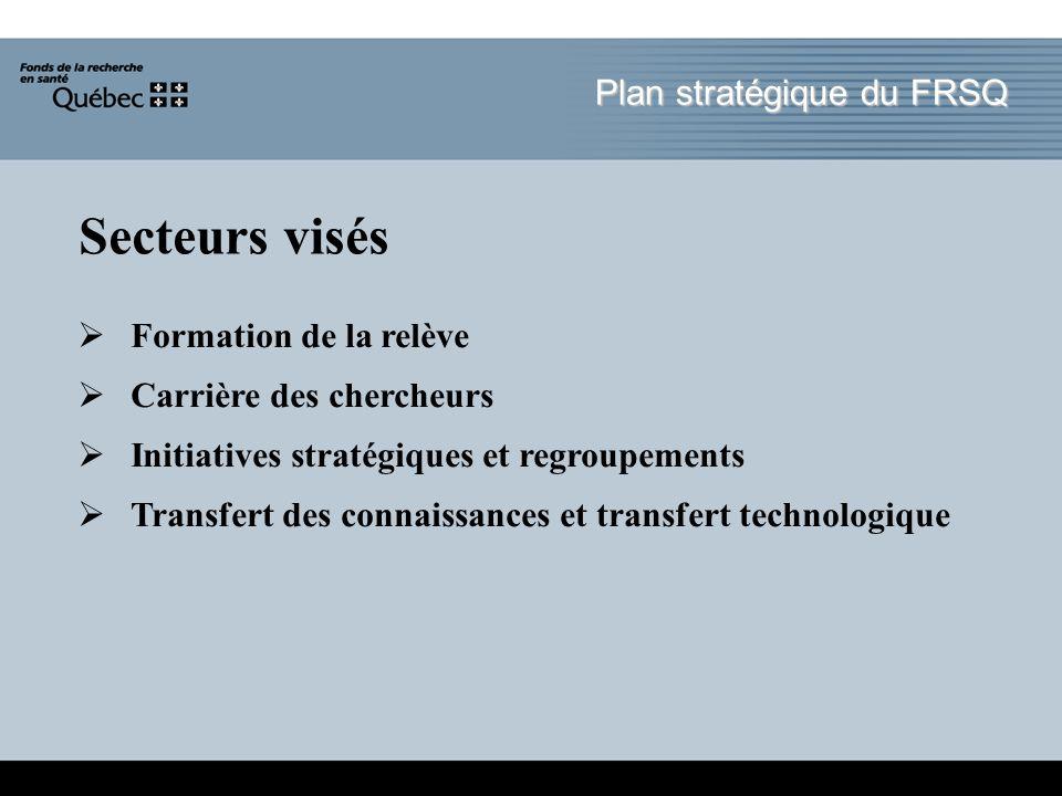 Plan stratégique du FRSQ Secteurs visés Formation de la relève Carrière des chercheurs Initiatives stratégiques et regroupements Transfert des connaissances et transfert technologique