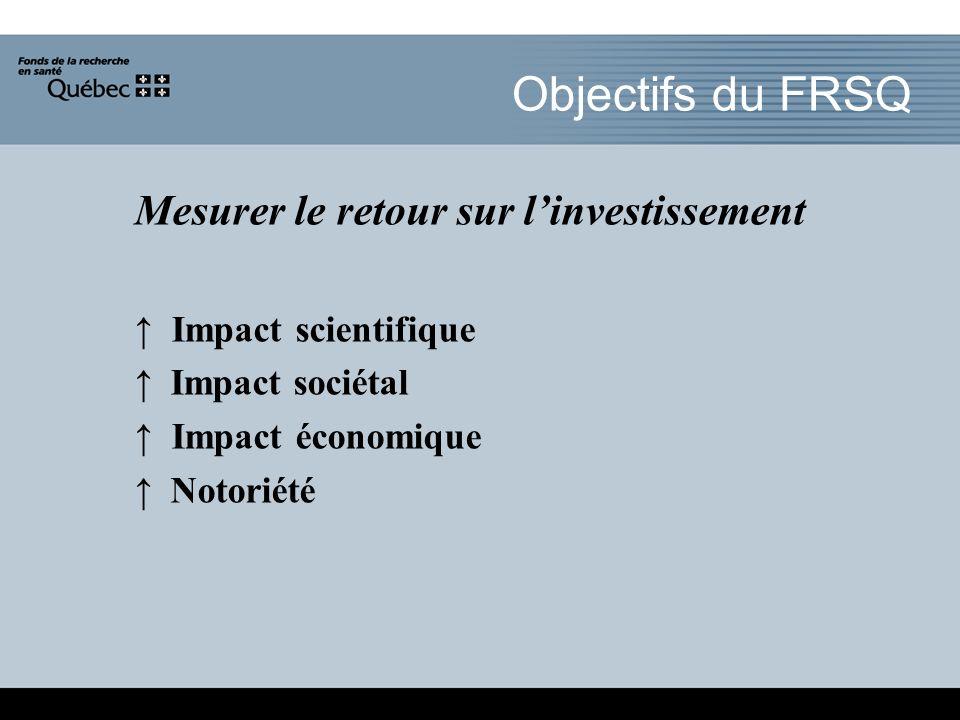 Mesurer le retour sur linvestissement Impact scientifique Impact sociétal Impact économique Notoriété Objectifs du FRSQ
