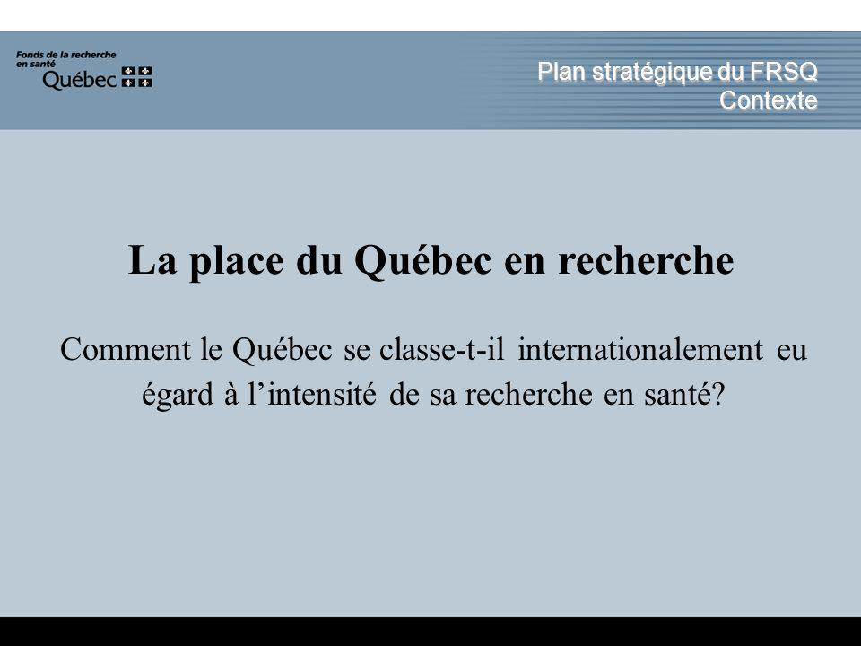 Plan stratégique du FRSQ Contexte La place du Québec en recherche Comment le Québec se classe-t-il internationalement eu égard à lintensité de sa recherche en santé