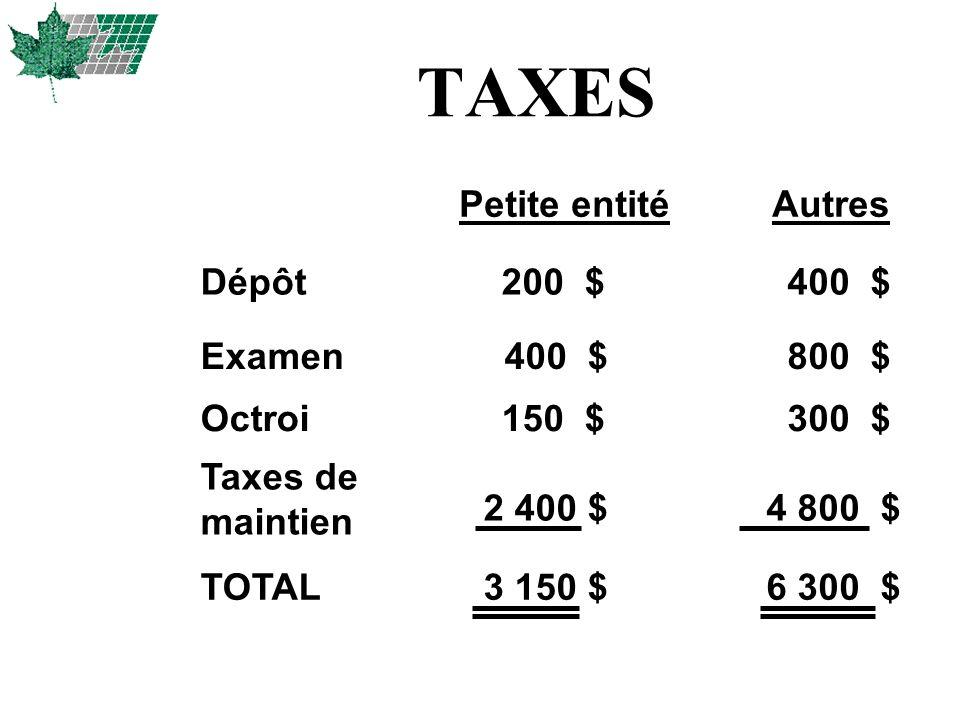 TAXES Dépôt Examen Octroi Taxes de maintien TOTAL 200 $ 400 $ 150 $ 2 400 $ 3 150 $ 400 $ 800 $ 300 $ 4 800 $ 6 300 $ Petite entitéAutres
